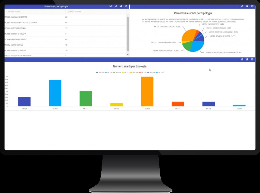 calcolo-KPI-analisi